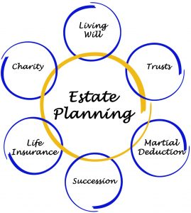 2nd-to-die-life-insurance-estate-planning