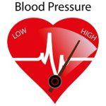 High blood pressure ranges