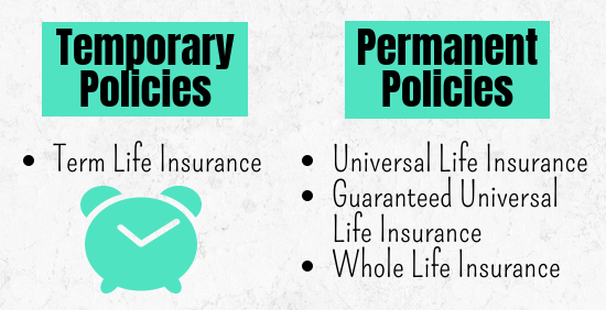types-of-policies